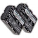 Impulsfoto 2x Minadax Li-Ion Akkus kompatibel für Sony Alpha A900, A850, A700, A560, A550, A500, A350, A300, A200, A100, A99, A77, A65, A58, A57 - Ersatz für NP-FM500H