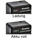 Minadax® Ladegerät 100% kompatibel für Sony NP-BN1 & Casio NP-120 inkl. Auto Ladekabel, Ladeschale austauschbar