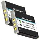 2x Minadax® Qualitaetsakku mit echten 600 mAh fuer...