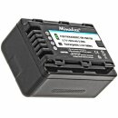 2x Minadax® Qualitaetsakku mit echten 1500 mAh fuer Panasonic HDC HS60 TM60 SD66 SDR H85 T50 S50, wie VW VBK180 - Intelligentes Akkusystem mit Chip